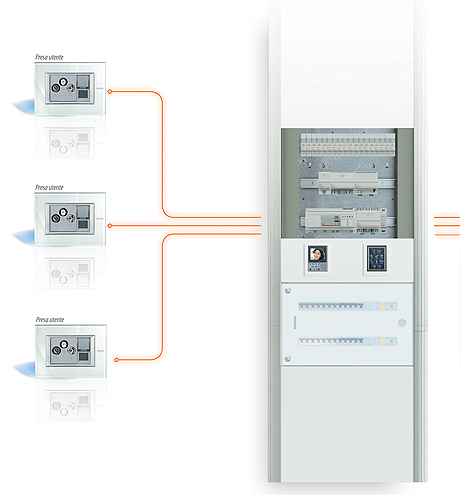 Schema Cablaggio Rete Lan Domestica : La soluzione bticino per il cablaggio strutturato multimediale per
