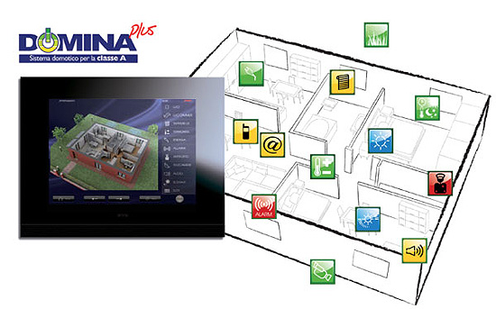 TS05-touch-screen-ave-domotica-copertina_550