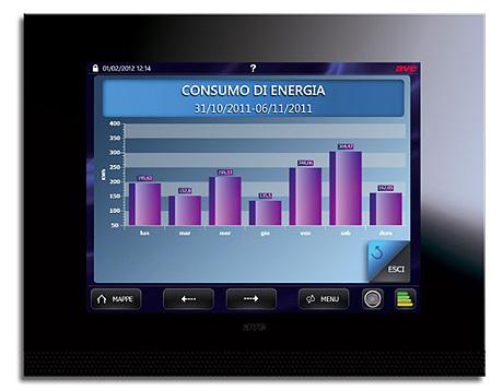 TS05-touch-screen-ave-domotica-risparmio-energetico_460