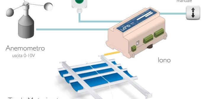 Sensore Vento Per Tende Da Sole.Controllo Automatico Per Tende Da Sole Con Modulo Iono