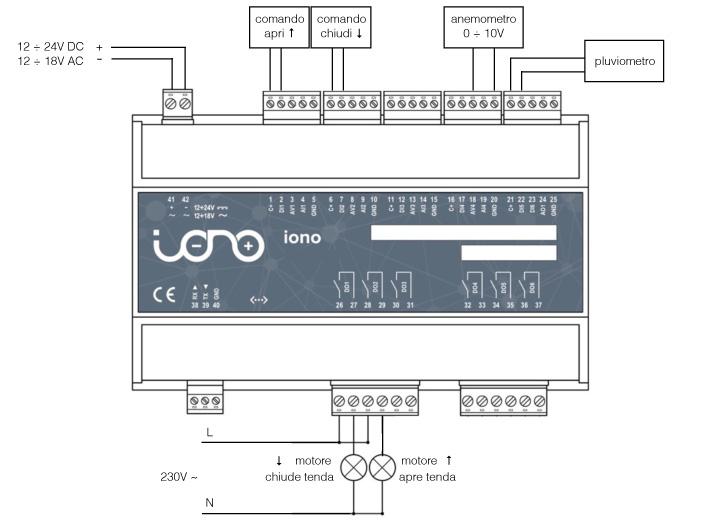 Schema Elettrico Serranda Motorizzata : Controllo automatico per tende da sole con modulo iono