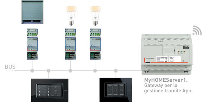 myhome-up-network