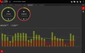 dooticalabs-ikon-screenshot-04-trend-1400