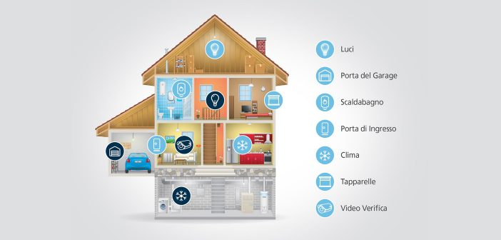 risco-smart-home-top